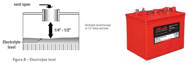 solarni akumulatori